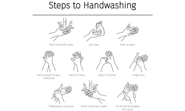 Immunsystem stärken mit richtigem Händewaschen